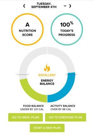 Energy Balance with Evolution Nutrition